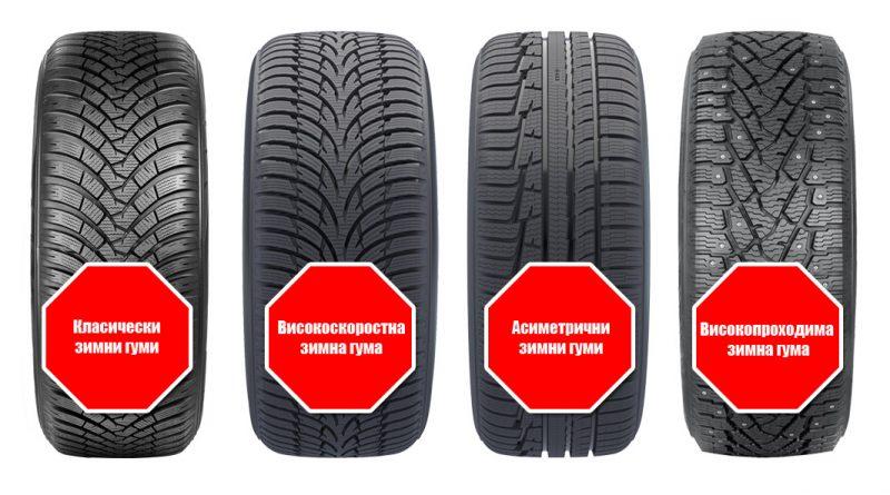 Видове зимни гуми