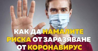 защита от коронавирус